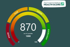 What is Your Health Score?