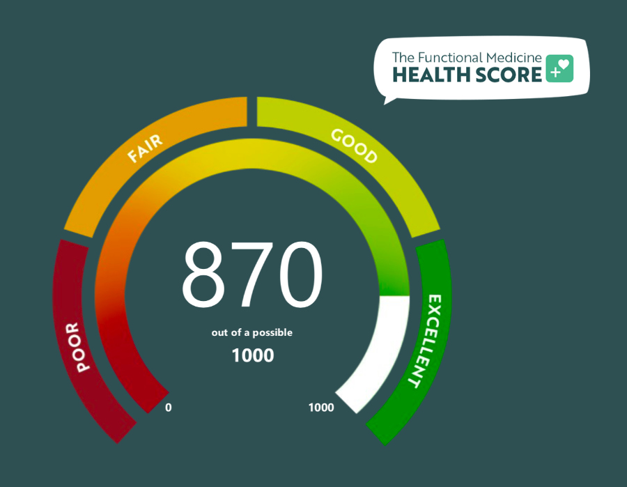 what is your health score