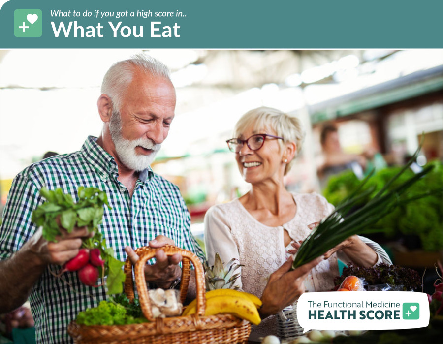 what you eat quiz resource